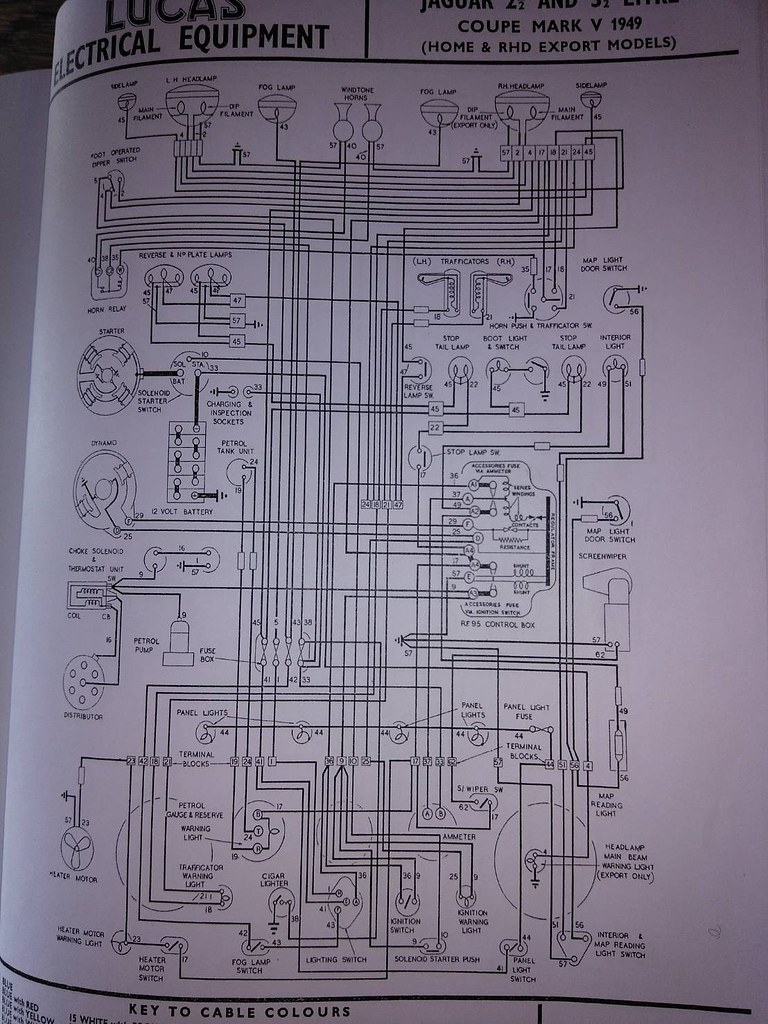 Where Is The Revolution Counter In This Wiring Diagram Of